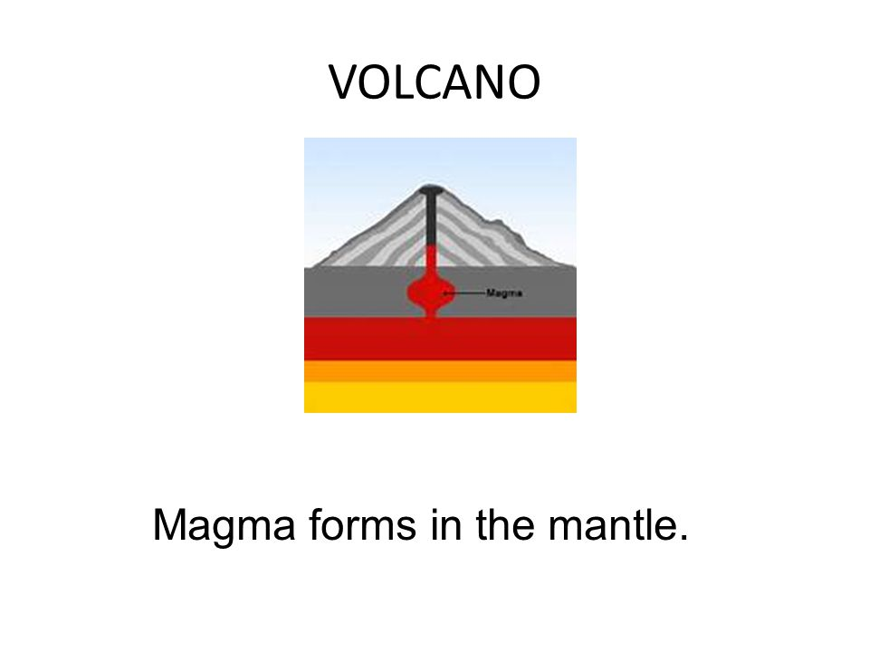 VOLCANO Magma forms in the mantle.