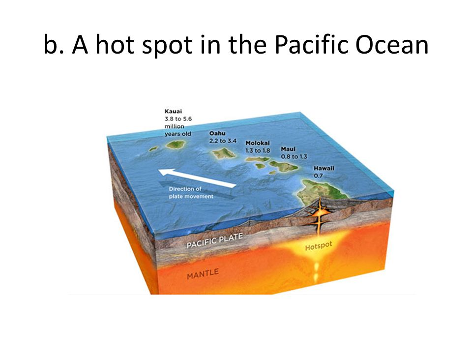 b. A hot spot in the Pacific Ocean