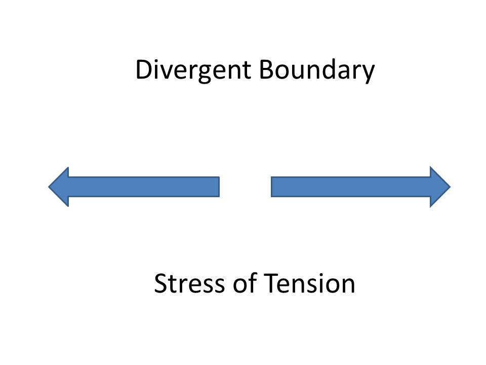 What are 2 geologic features that may occur at divergent boundaries?