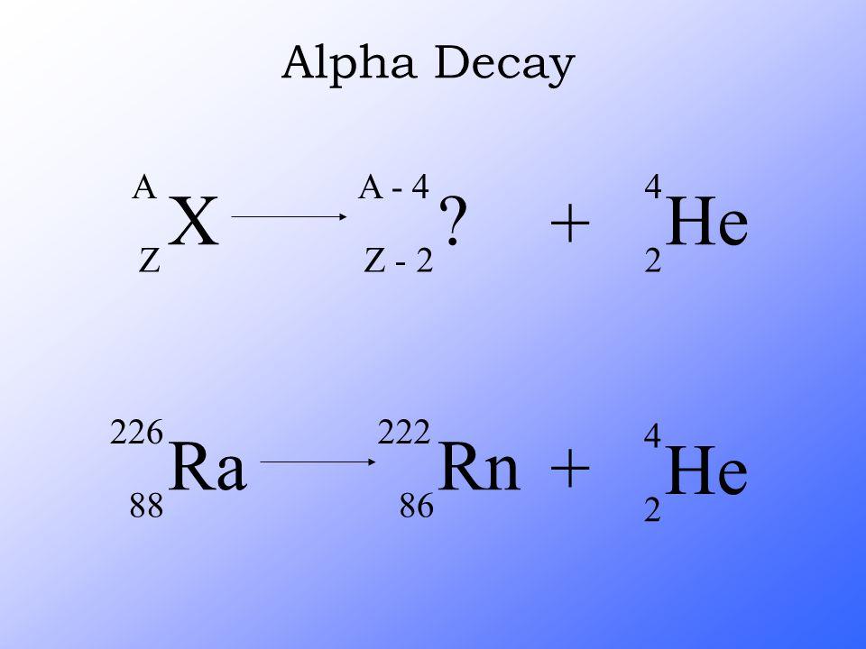 X A Z ? A - 4 Z - 2 + He 4 2 Ra 226 88 Rn 222 86 + He 4 2 Alpha Decay