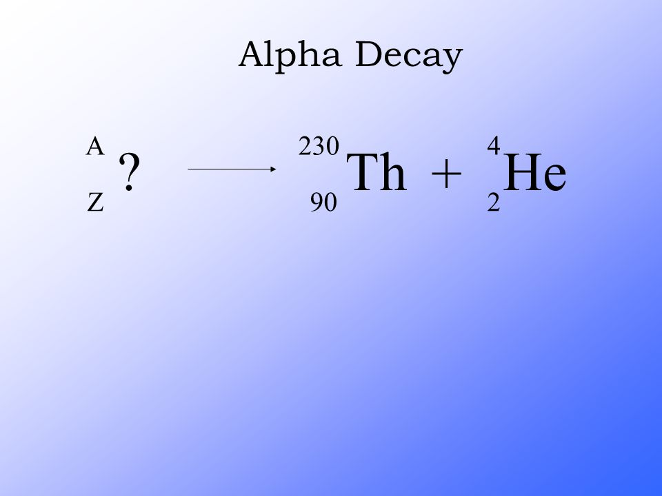 ? A Z + Th 230 90 He 4 2 Alpha Decay
