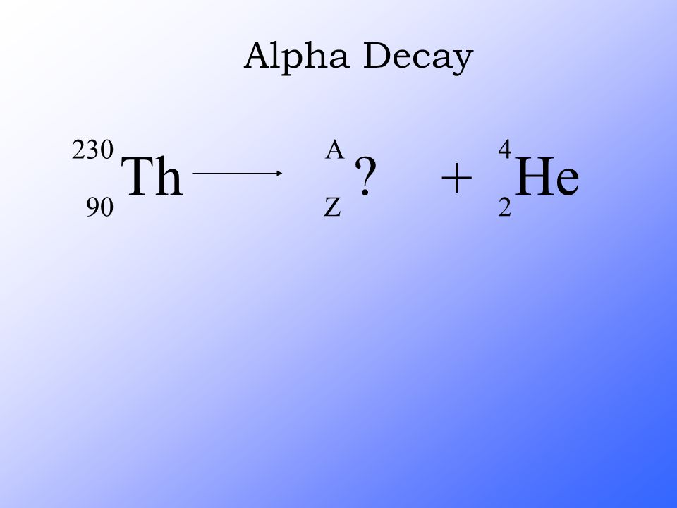 Th 230 90 + ? A Z He 4 2 Alpha Decay