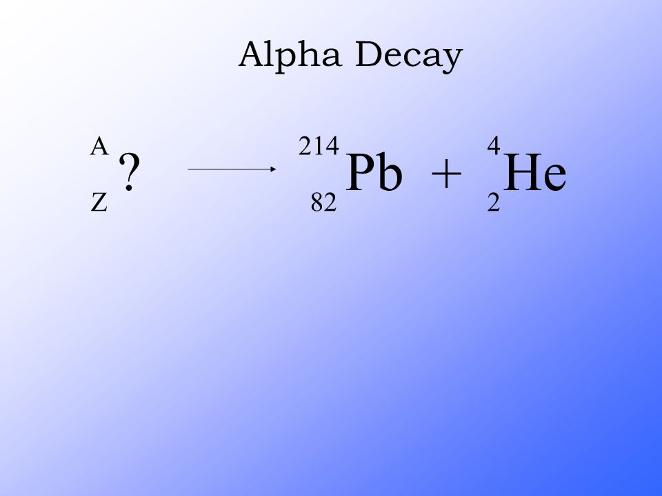 ? A Z + Pb 214 82 He 4 2 Alpha Decay