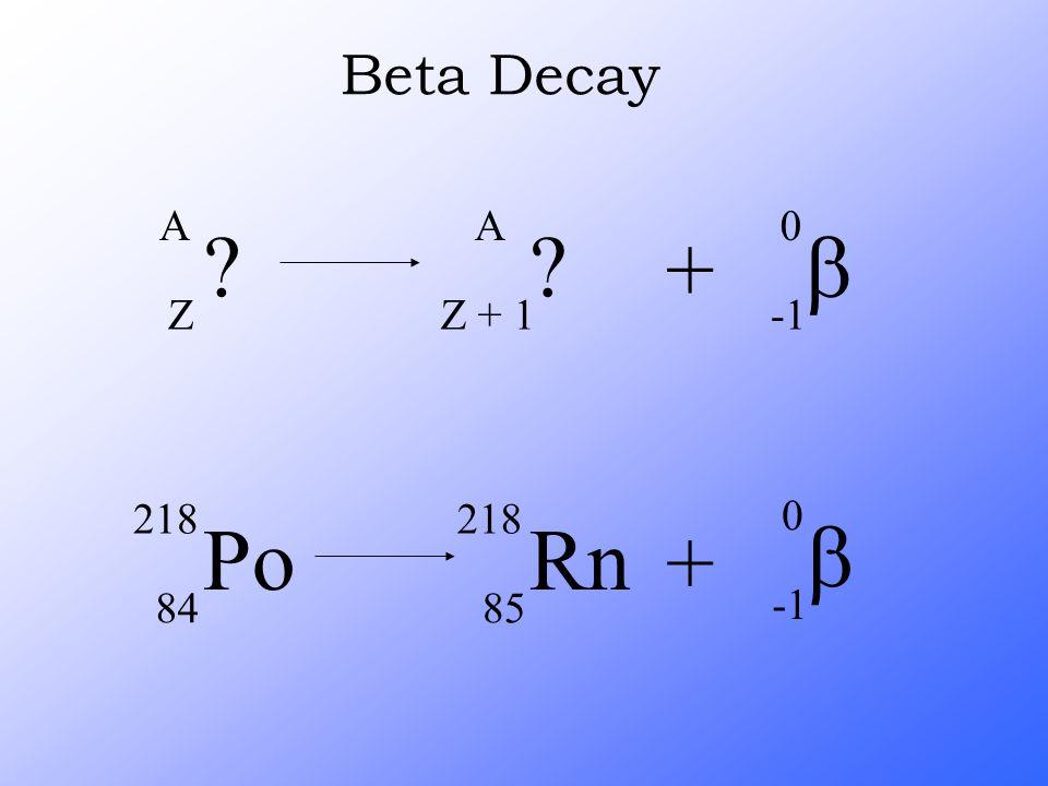 ? A Z ? A Z + 1 +  0 Beta Decay Po 218 84 Rn 218 85 +  0