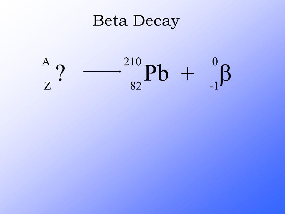 ? A Z Pb 210 82 +  0 Beta Decay