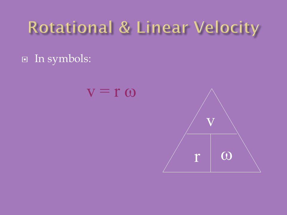  In symbols: v = r  v r 