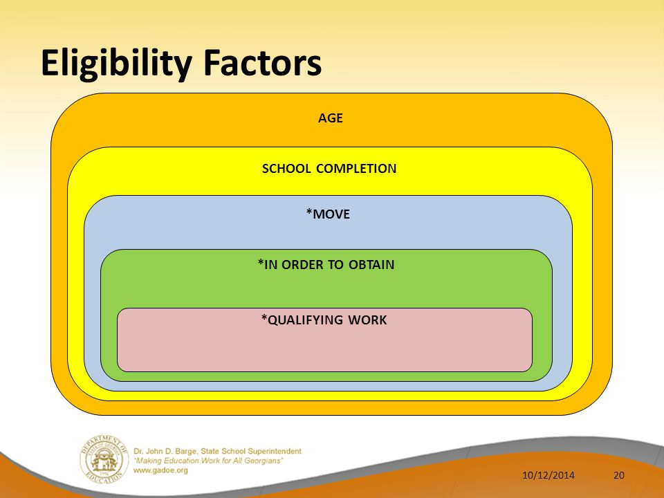 Eligibility Factors AGE SCHOOL COMPLETION *MOVE *IN ORDER TO OBTAIN *QUALIFYING WORK 2010/12/2014