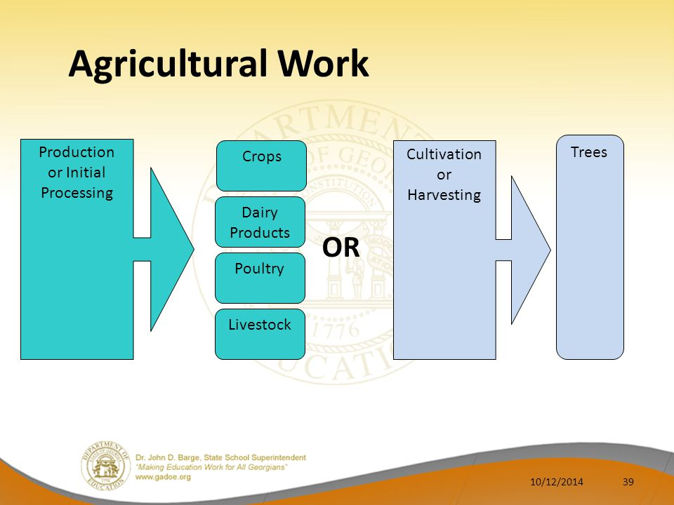 Agricultural Work Production or Initial Processing Dairy Products Trees Crops Poultry Livestock OR Cultivation or Harvesting 3910/12/2014