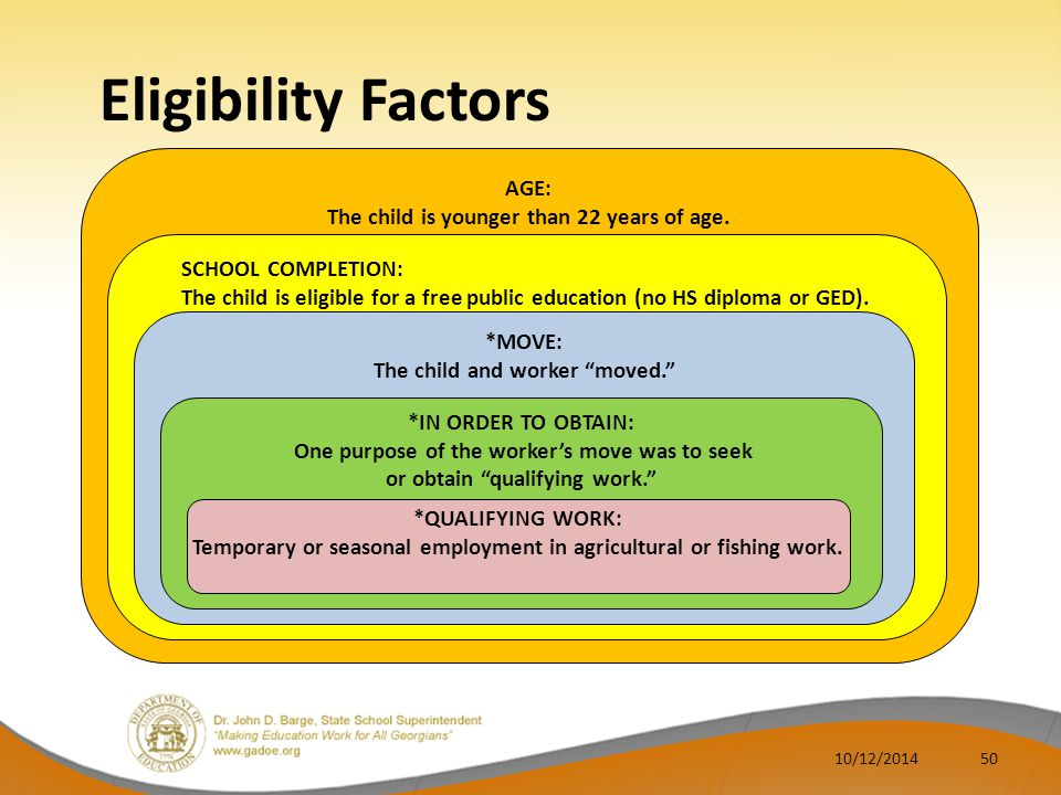Eligibility Factors AGE: The child is younger than 22 years of age.