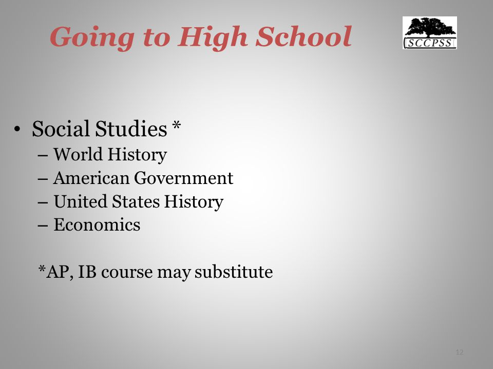 12 Going to High School Social Studies * – World History – American Government – United States History – Economics *AP, IB course may substitute 12