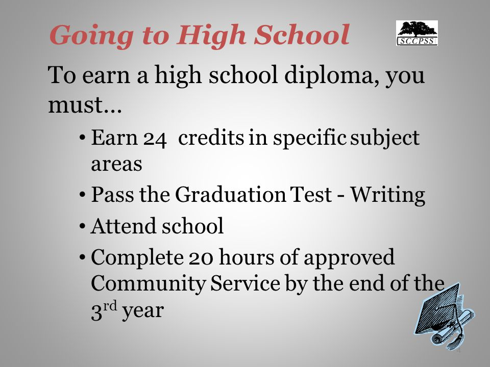 5 Going to High School What is a unit of credit .A number (1.0) to indicate you passed a class.