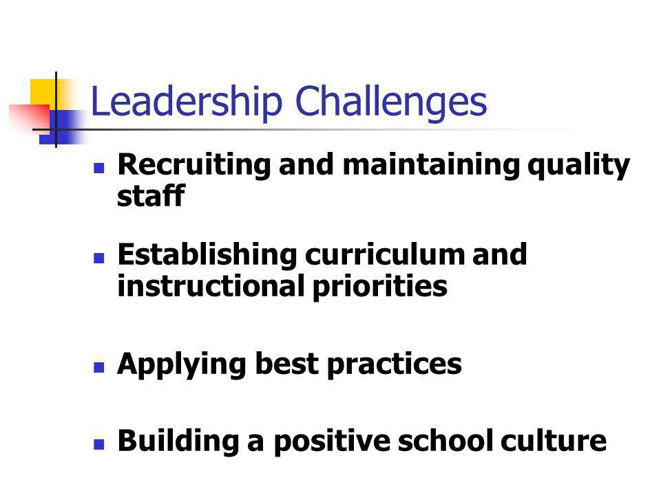 Leadership Challenges Recruiting and maintaining quality staff Establishing curriculum and instructional priorities Applying best practices Building a positive school culture