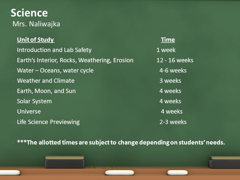 Unit of Study Time Introduction and Lab Safety1 week Earth's Interior, Rocks, Weathering, Erosion 12 - 16 weeks Water – Oceans, water cycle 4-6 weeks Weather and Climate 3 weeks Earth, Moon, and Sun 4 weeks Solar System 4 weeks Universe 4 weeks Life Science Previewing 2-3 weeks ***The allotted times are subject to change depending on students' needs.