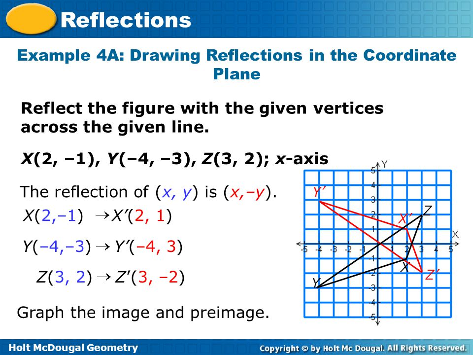 Holt McDougal Geometry Reflections Example 4B: Drawing Reflections in the Coordinate Plane Reflect the figure with the given vertices across the given line.