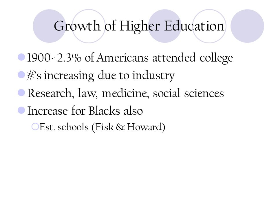 Growth of Higher Education 1900- 2.3% of Americans attended college #'s increasing due to industry Research, law, medicine, social sciences Increase for Blacks also  Est.