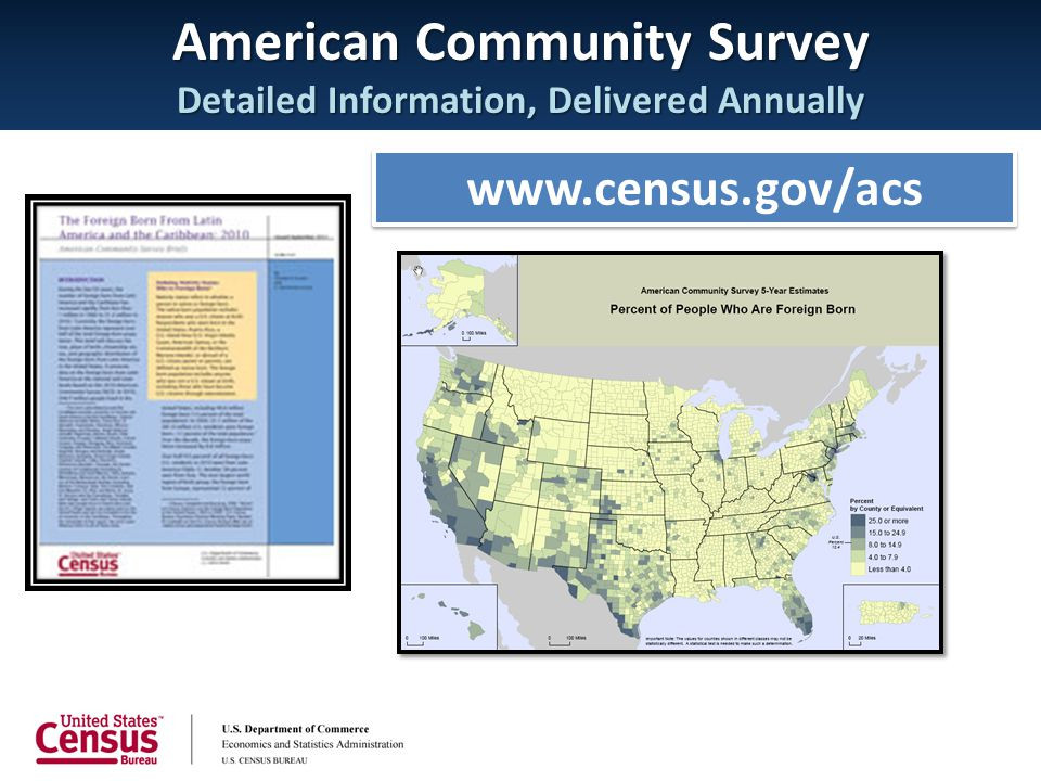American Community Survey Detailed Information, Delivered Annually www.census.gov/acs