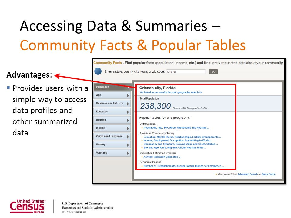 Accessing Data & Summaries – Community Facts & Popular Tables Advantages:  Provides users with a simple way to access data profiles and other summari