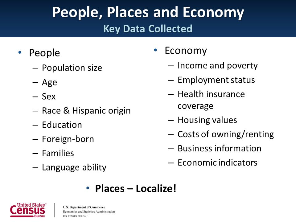 Examples of available topics in AFF: Population Sex Age Race Ethnicity Tenure Household Size Education Income Poverty Health Care School Enroll.