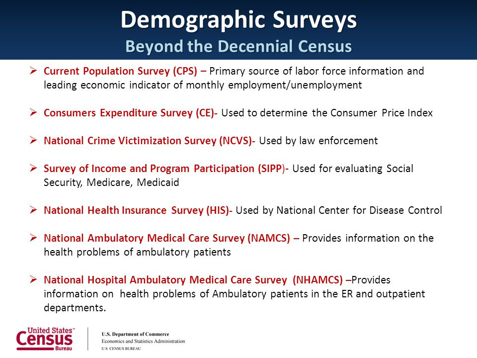 Demographic Surveys Beyond the Decennial Census  Current Population Survey (CPS) – Primary source of labor force information and leading economic ind