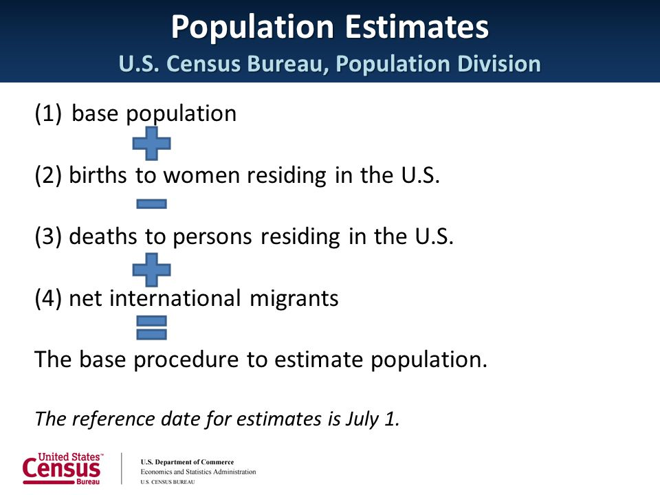 Population Estimates U.S. Census Bureau, Population Division (1)base population (2) births to women residing in the U.S. (3) deaths to persons residin