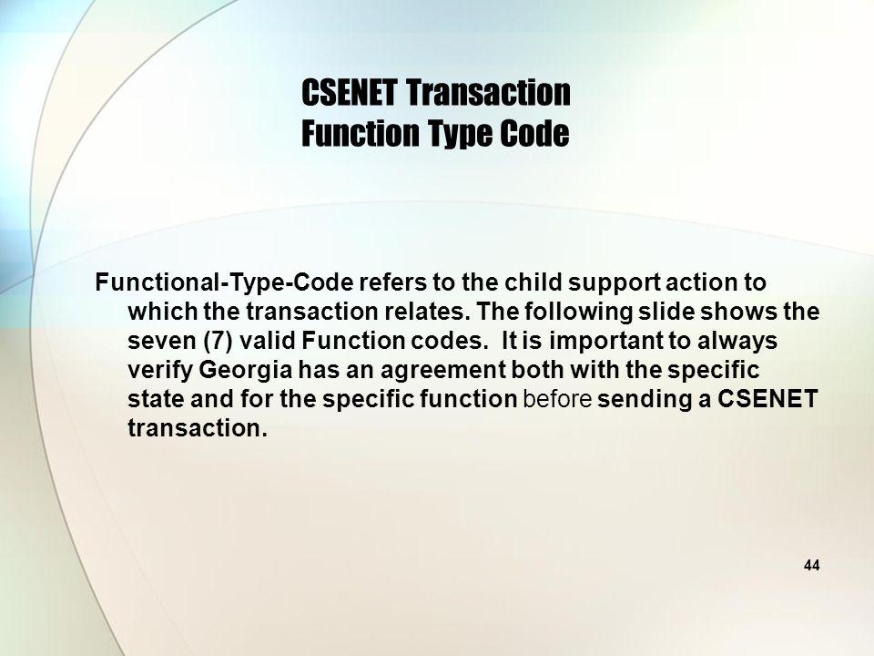 43 UNLOCKING THE CSENET CODES FUNCTION TYPE CODE