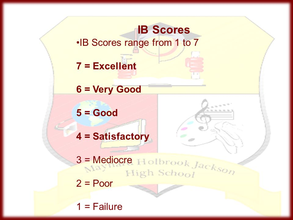 IB Scores IB Scores range from 1 to 7 7 = Excellent 6 = Very Good 5 = Good 4 = Satisfactory 3 = Mediocre 2 = Poor 1 = Failure