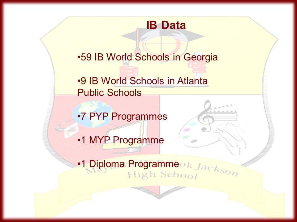 IB Data 59 IB World Schools in Georgia 9 IB World Schools in Atlanta Public Schools 7 PYP Programmes 1 MYP Programme 1 Diploma Programme