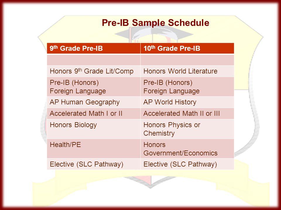 Pre-IB Sample Schedule 9 th Grade Pre-IB10 th Grade Pre-IB Honors 9 th Grade Lit/CompHonors World Literature Pre-IB (Honors) Foreign Language Pre-IB (