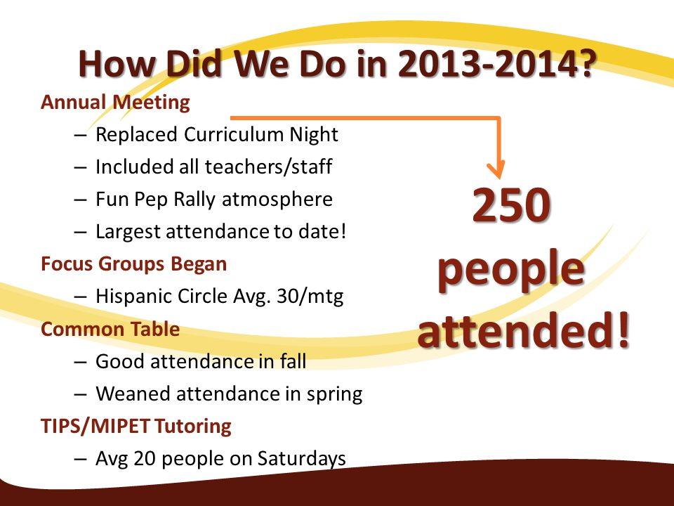 How Did We Do in 2013-2014? Annual Meeting – Replaced Curriculum Night – Included all teachers/staff – Fun Pep Rally atmosphere – Largest attendance t