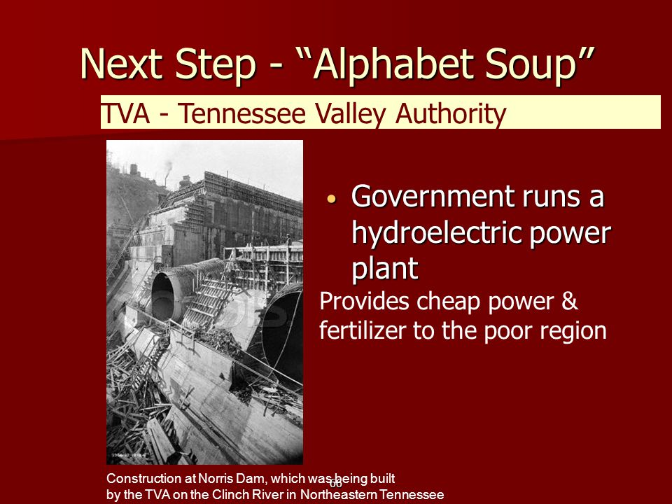 66 Next Step - Alphabet Soup Government runs a hydroelectric power plant Government runs a hydroelectric power plant TVA - Tennessee Valley Authority Provides cheap power & fertilizer to the poor region Construction at Norris Dam, which was being built by the TVA on the Clinch River in Northeastern Tennessee