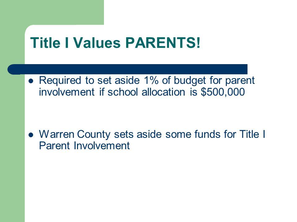 Title I Values PARENTS.