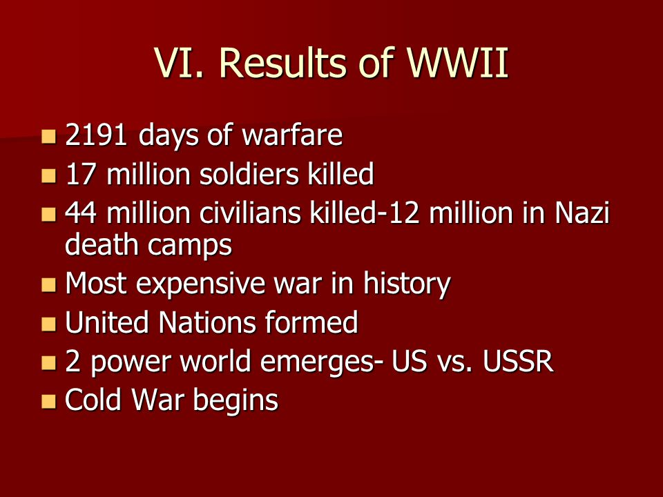 VI. Results of WWII 2191 days of warfare 2191 days of warfare 17 million soldiers killed 17 million soldiers killed 44 million civilians killed-12 mil