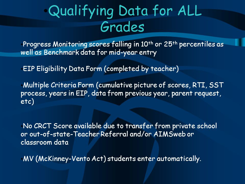 Qualifying Data for ALL Grades Progress Monitoring scores falling in 10 th or 25 th percentiles as well as Benchmark data for mid-year entry EIP Eligibility Data Form (completed by teacher) Multiple Criteria Form (cumulative picture of scores, RTI, SST process, years in EIP, data from previous year, parent request, etc) No CRCT Score available due to transfer from private school or out-of-state-Teacher Referral and/or AIMSweb or classroom data MV (McKinney-Vento Act) students enter automatically.