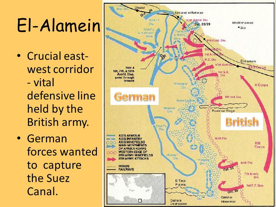 El-Alamein Crucial east- west corridor - vital defensive line held by the British army.