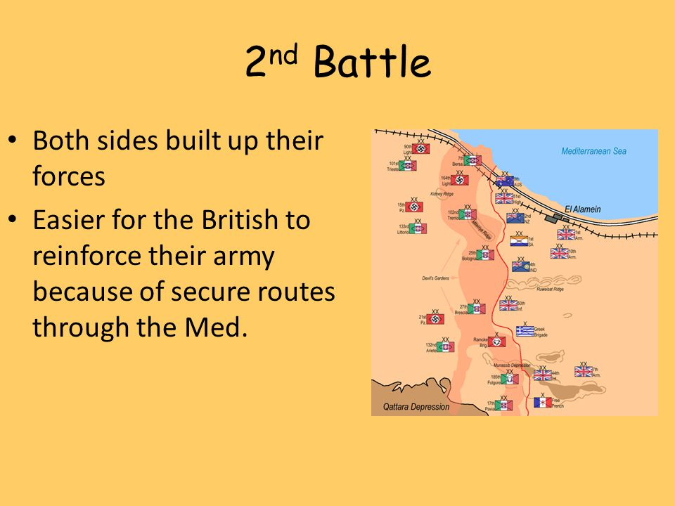 2 nd Battle Both sides built up their forces Easier for the British to reinforce their army because of secure routes through the Med.