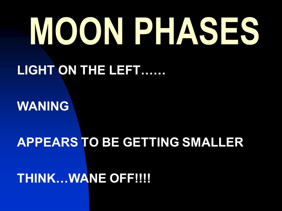 MOON PHASES LIGHT ON THE LEFT…… WANING APPEARS TO BE GETTING SMALLER THINK…WANE OFF!!!!