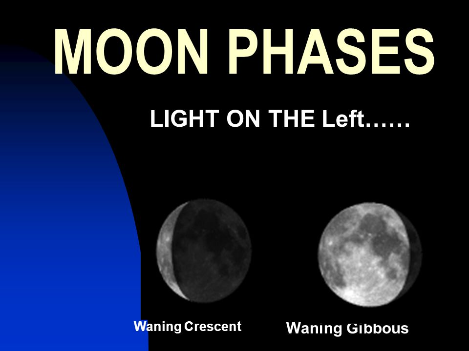 MOON PHASES LIGHT ON THE Left…… Waning Crescent Waning Gibbous