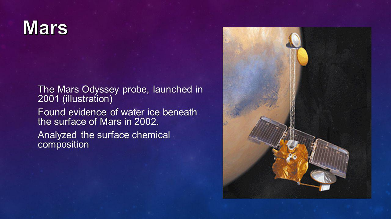 The Mars Odyssey probe, launched in 2001 (illustration) Found evidence of water ice beneath the surface of Mars in 2002. Analyzed the surface chemical
