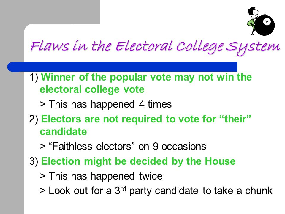 Flaws in the Electoral College System 1) Winner of the popular vote may not win the electoral college vote > This has happened 4 times 2) Electors are