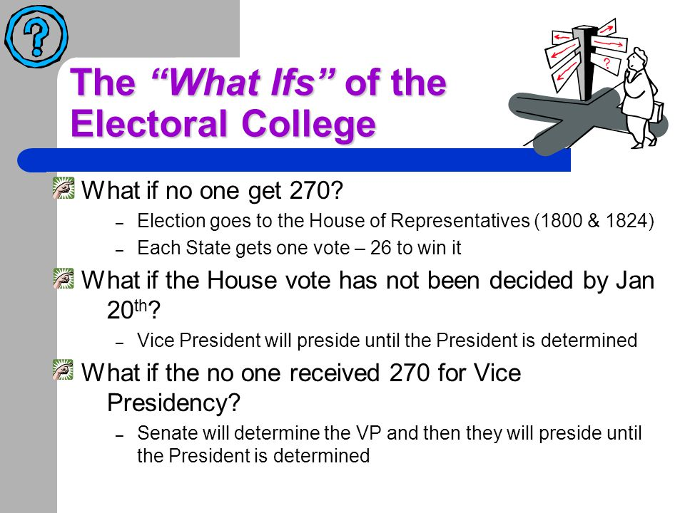"""The """"What Ifs"""" of the Electoral College What if no one get 270? – Election goes to the House of Representatives (1800 & 1824) – Each State gets one vo"""