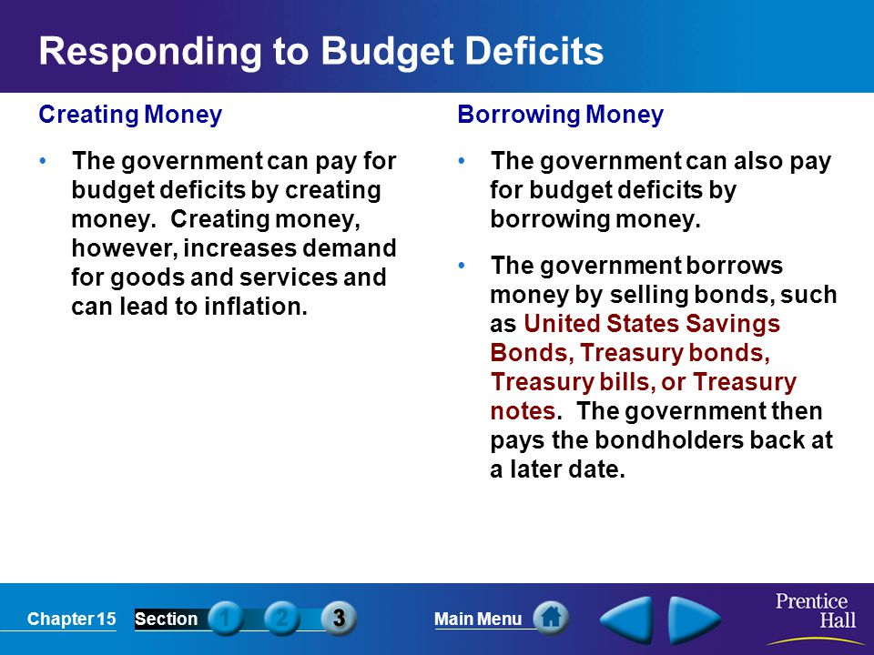 Chapter 15SectionMain Menu Responding to Budget Deficits Creating Money The government can pay for budget deficits by creating money. Creating money,