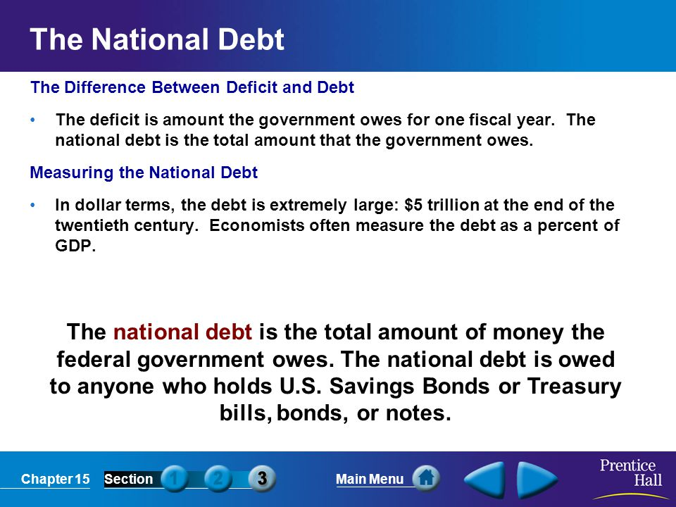 Chapter 15SectionMain Menu The National Debt The Difference Between Deficit and Debt The deficit is amount the government owes for one fiscal year. Th