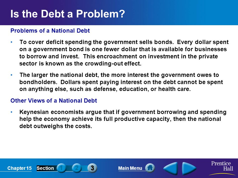 Chapter 15SectionMain Menu Is the Debt a Problem? Problems of a National Debt To cover deficit spending the government sells bonds. Every dollar spent
