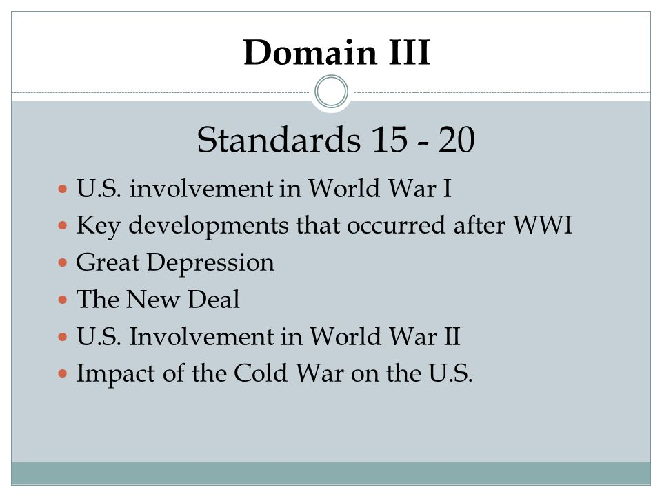U.S. Involvement in WWI