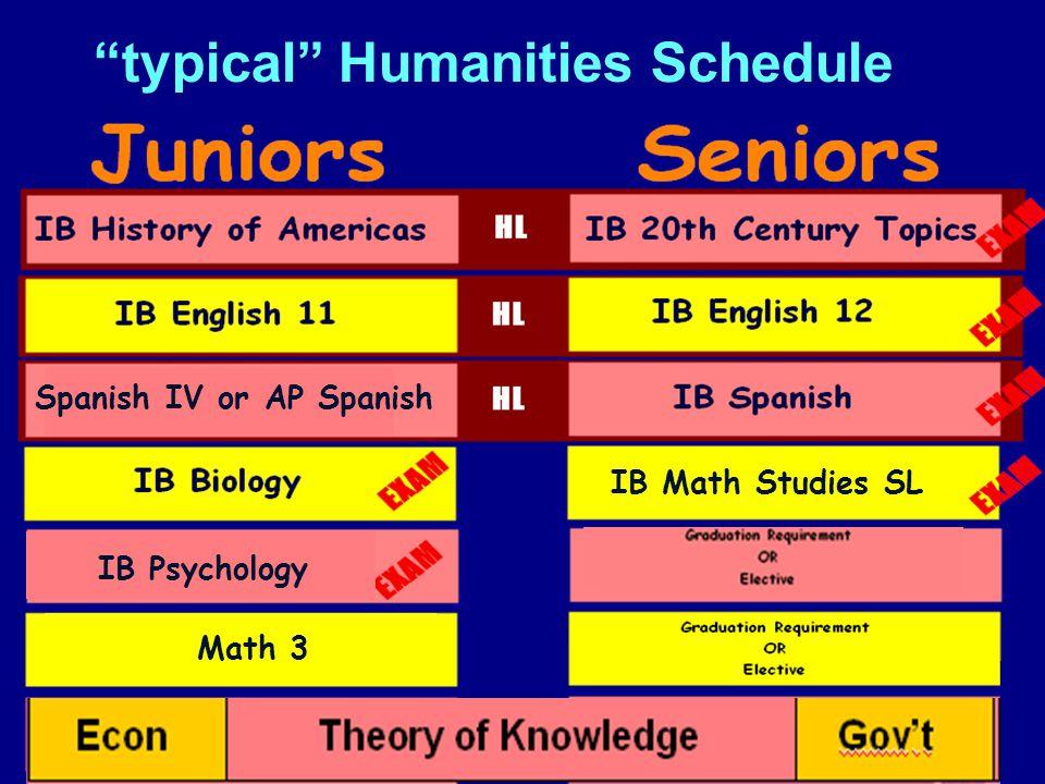 IB Psychology IB Math Studies SL Math 3 Spanish IV or AP Spanish typical Humanities Schedule