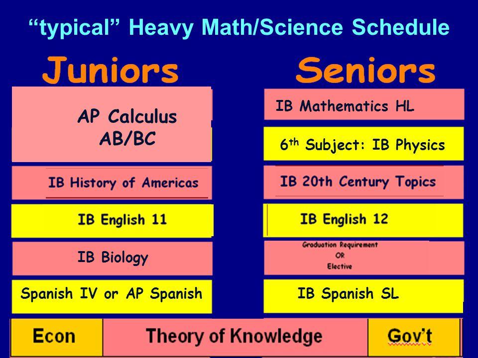 AP Calculus AB/BC IB Mathematics HL 6 th Subject: IB Physics IB Biology IB Spanish SLSpanish IV or AP Spanish typical Heavy Math/Science Schedule