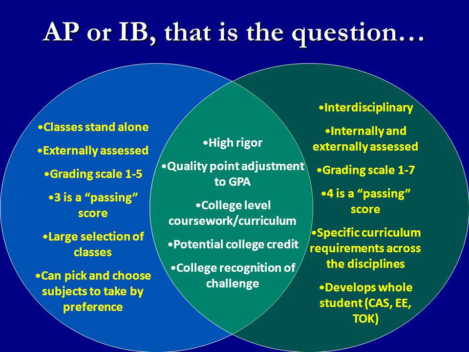 AP or IB, that is the question… High rigor Quality point adjustment to GPA College level coursework/curriculum Potential college credit College recognition of challenge Classes stand alone Externally assessed Grading scale 1-5 3 is a passing score Large selection of classes Can pick and choose subjects to take by preference Interdisciplinary Internally and externally assessed Grading scale 1-7 4 is a passing score Specific curriculum requirements across the disciplines Develops whole student (CAS, EE, TOK)