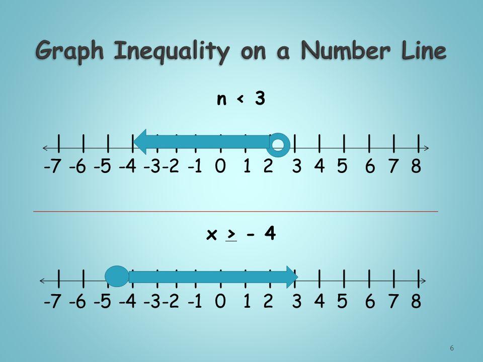 n < 3 | | | | | | | | | | | | | | | | -7 -6 -5 -4 -3-2 -1 0 1 2 3 4 5 6 7 8 x > - 4 | | | | | | | | | | | | | | | | -7 -6 -5 -4 -3-2 -1 0 1 2 3 4 5 6 7 8 6