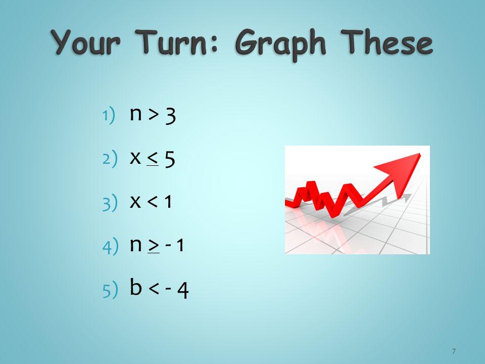 1) n > 3 2) x < 5 3) x < 1 4) n > - 1 5) b < - 4 7