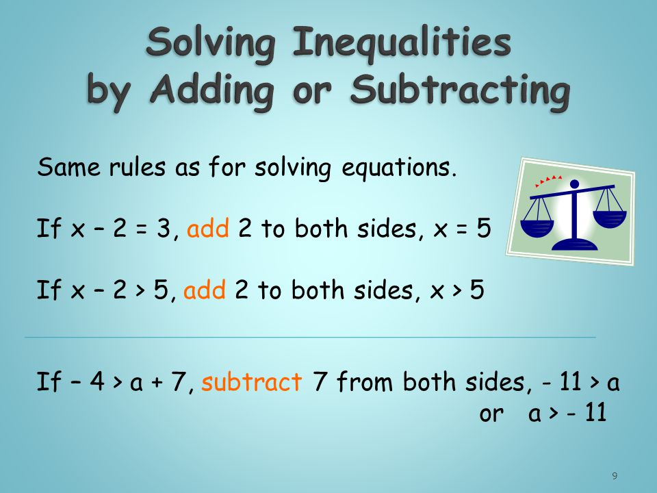 Same rules as for solving equations.